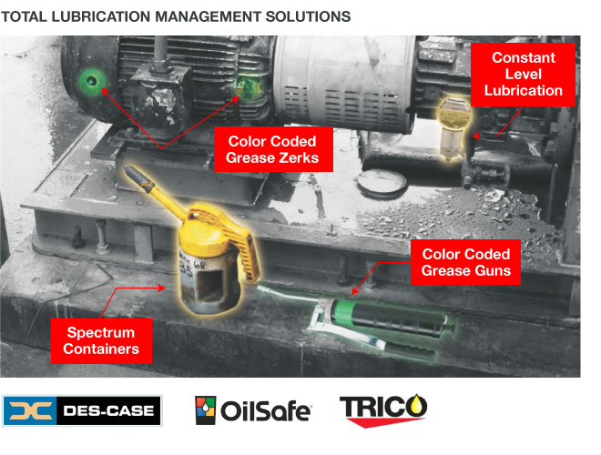 RO-QUIP Total Lubrication Management Solutions