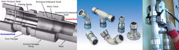 KINSAJASA Quick Piping Joints Service (Lokring)